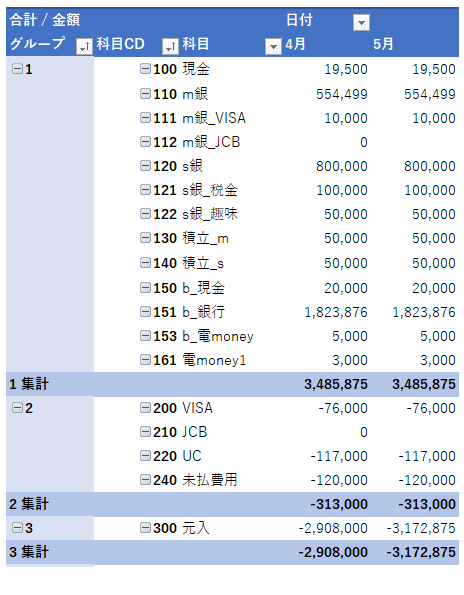 エクセル家計簿・月次処理