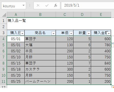 エクセル・テーブル機能・名前
