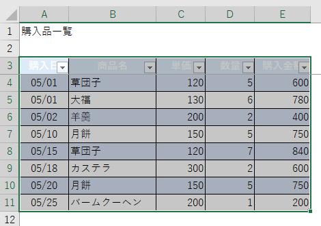 エクセル・テーブル機能・テーブル作成