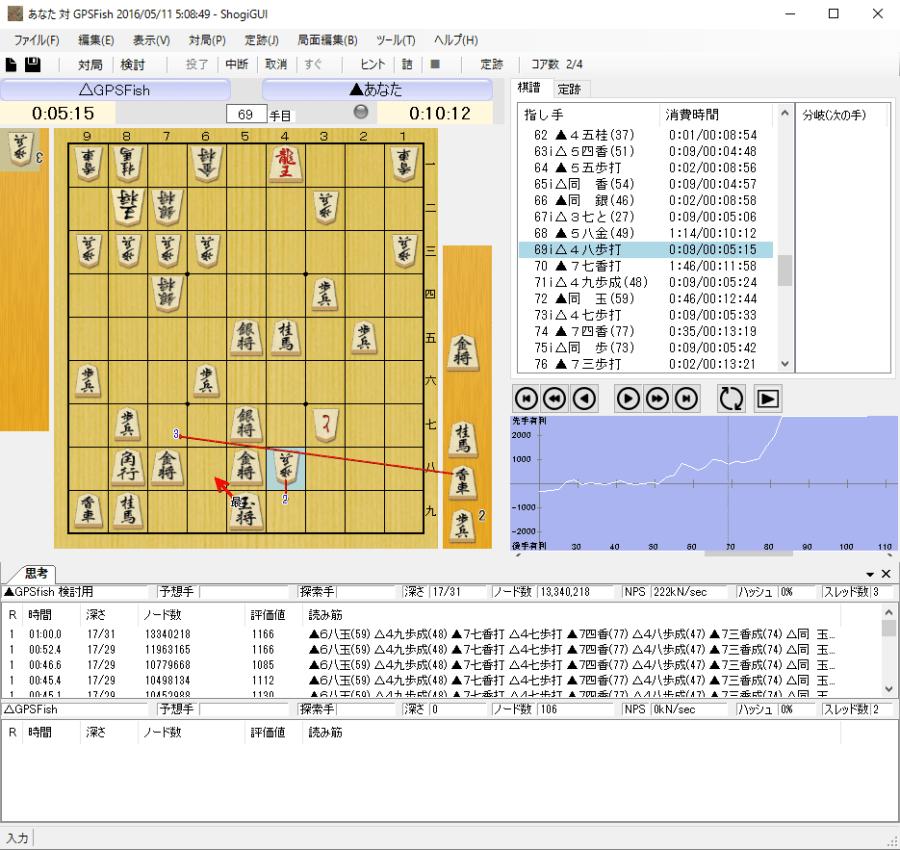 【ShogiGUI】を使った棋譜解析の画像