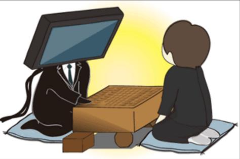 コンピュータ将棋比較7選