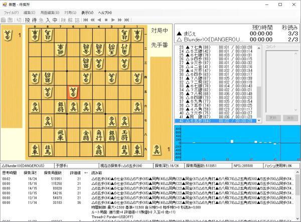 将棋ソフト Blunderと対戦画像