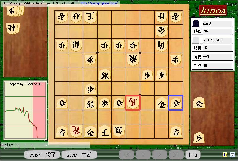 きのあ将棋テストくん200vsボナンザ基本探索深さ2