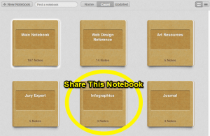 The Power of Evernote: Empower