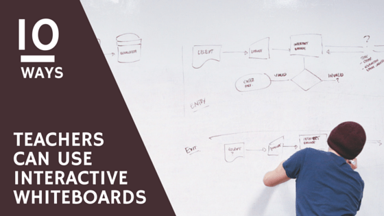 10 ways to use interactive whiteboards