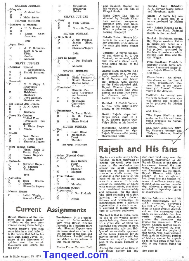 Rajesh Khanna Interview and Career and Boxoffice Analysis