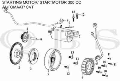 Electrical Wiring Diagram 250cc Dune Buggy 250Cc Dune