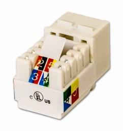 1 x cat3 rj11 6p4c ethernet 90 degree right angle keystone wiring a 35mm jack speaker [ 1200 x 1200 Pixel ]