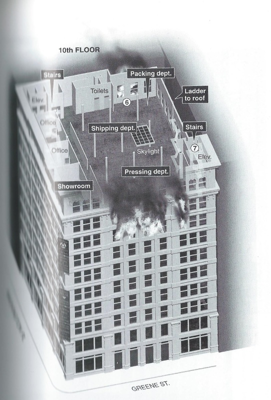 Asch Building Floorplans The Triangle Shirtwaist Company Fire The Reforms That Followed