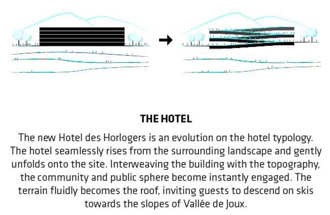 Audemars Piguet Hotel Des Horlogers By Bjarke Ingels Group