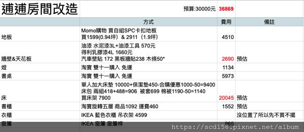 螢幕快照 2020-01-17 17.26.12