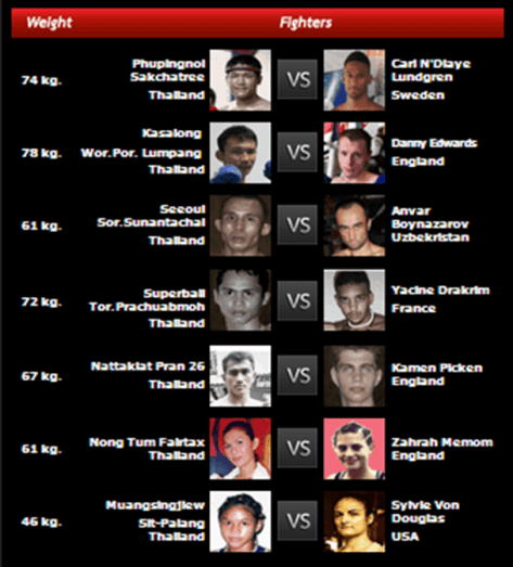 Muay Thai Warriors - Sylvie von Duuglas-Ittu - Nong Toom