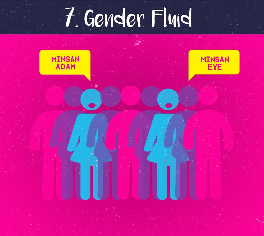 7 GENDER GUIDE