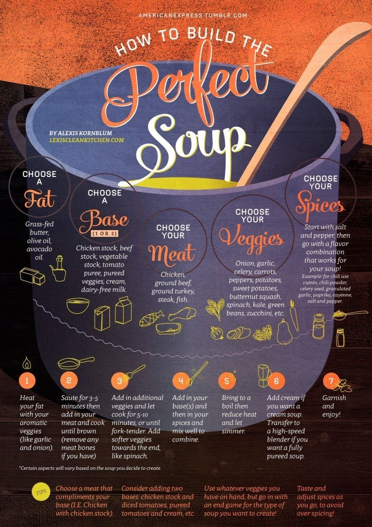 8List-Charts-for-Health-8-soup