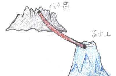 富士山に伝わる伝説