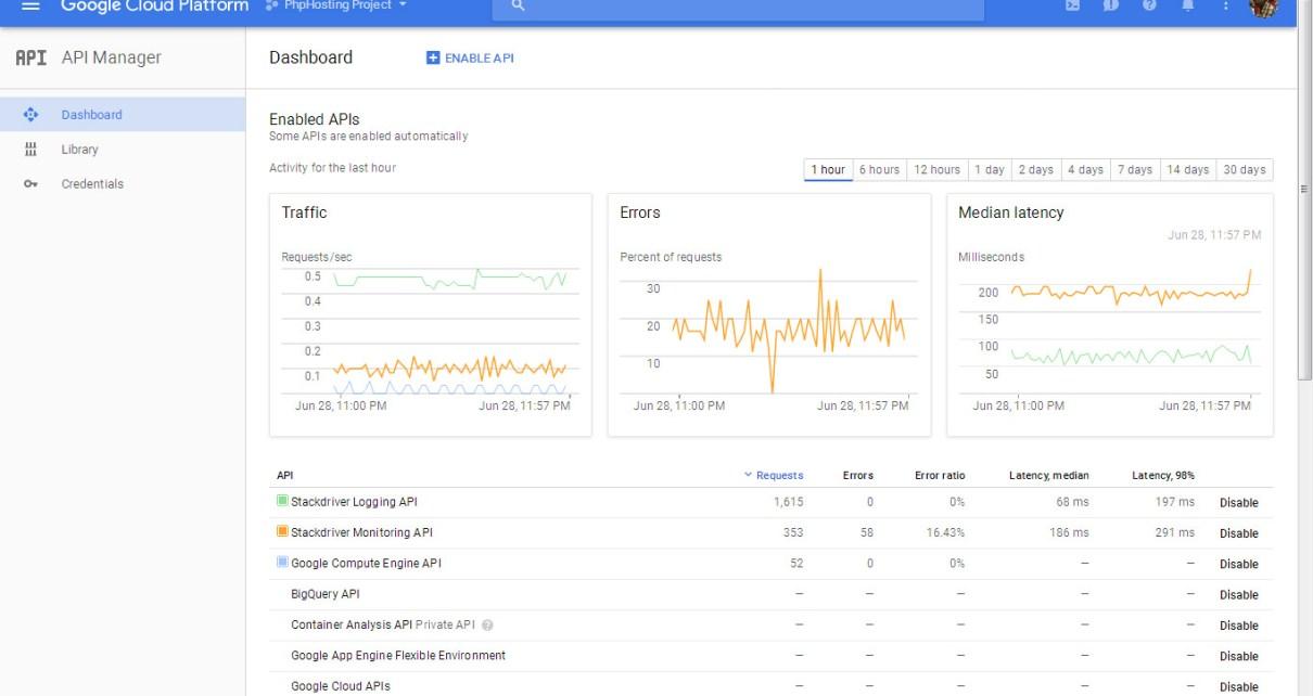 Google-Cloud-Mysql-Api