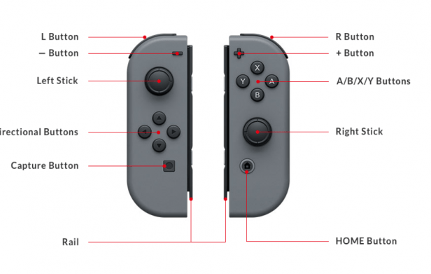Detailed Comparison of PlayStation 4, Nintendo Switch, Xbox