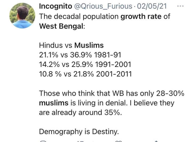 Hindu Muslim demographic Bengal