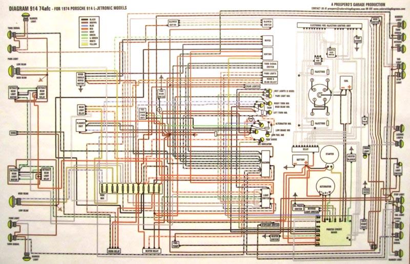 Prospero's Diagrams ElectroClassic EV