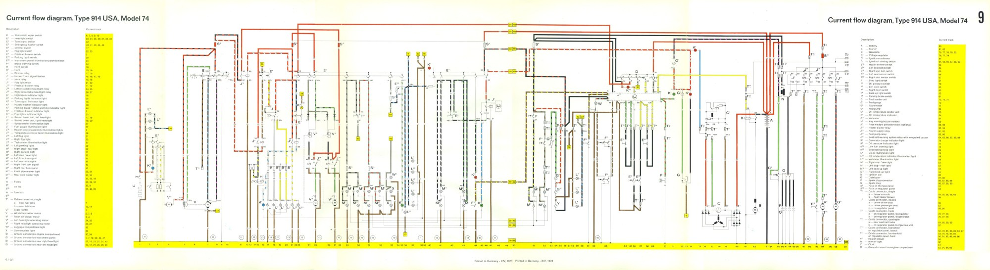 hight resolution of 1970 porsche 914 wiring diagram wiring diagram third level rh 19 6 16 jacobwinterstein com porsche 914 6 wiring diagram porsche 914 6 wiring diagram