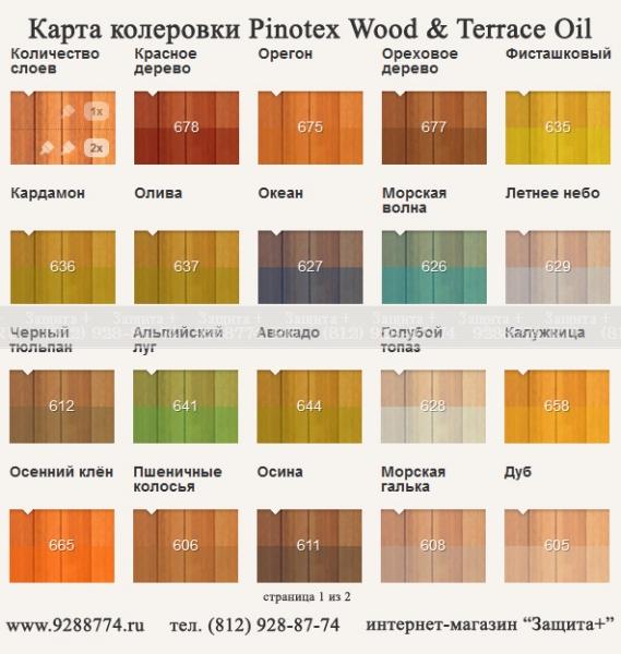Pinotex Woodterrace Oil