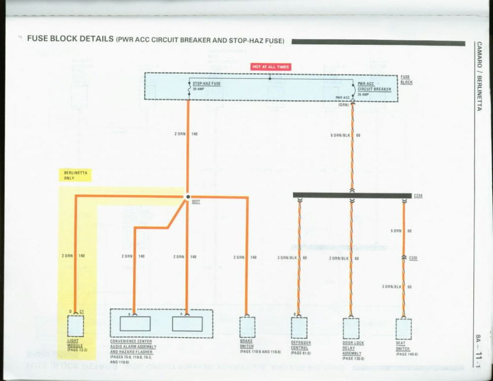 medium resolution of stop haz fuse