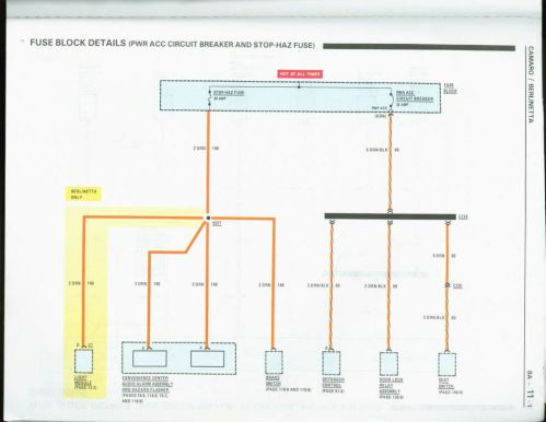 small resolution of stop haz fuse