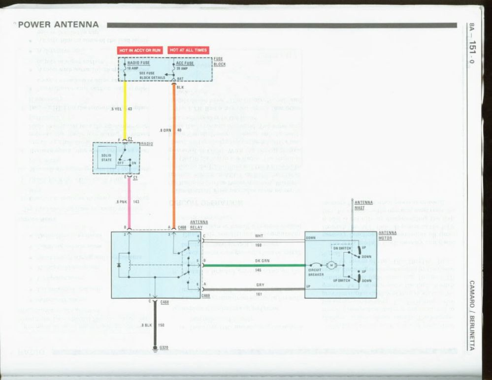 medium resolution of bypassing the antenna relay with an aftermarket power antennafrom the circuit diagram you only have 2