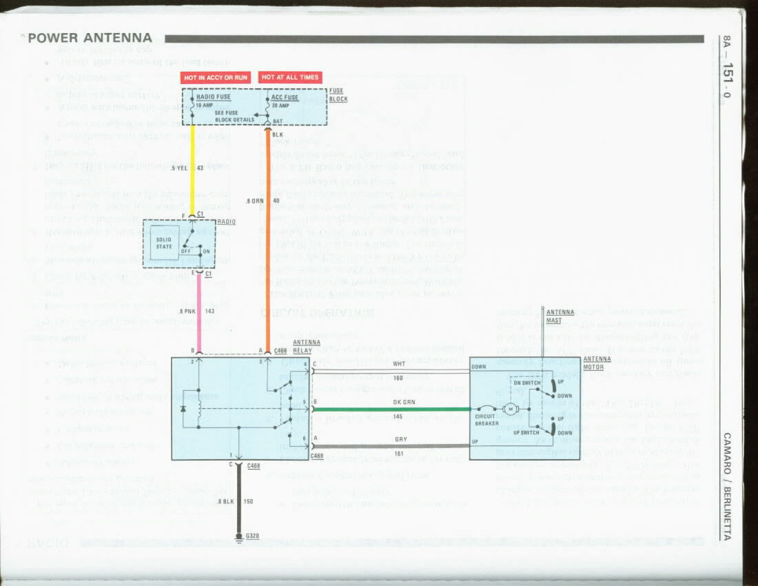 hight resolution of bypassing the antenna relay with an aftermarket power antennafrom the circuit diagram you only have 2