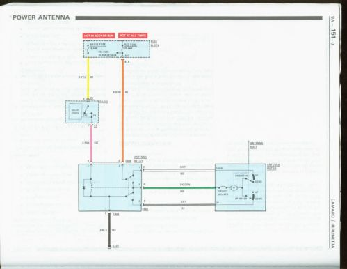 small resolution of bypassing the antenna relay with an aftermarket power antennafrom the circuit diagram you only have 2