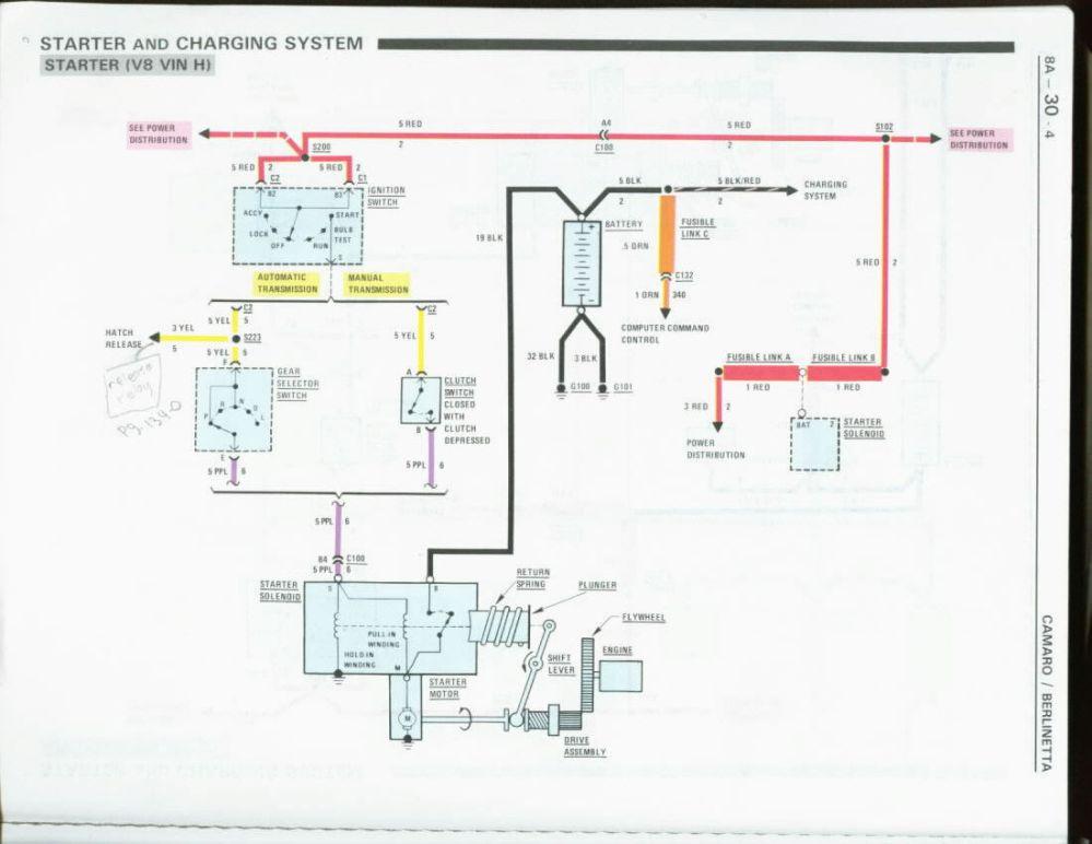 medium resolution of vats wiring diagram wiring schematic diagram rh aikidorodez com 89 camaro vats wiring diagram 89 camaro