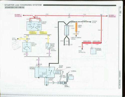 small resolution of vats wiring diagram wiring schematic diagram rh aikidorodez com 89 camaro headlight wiring diagram 89 camaro