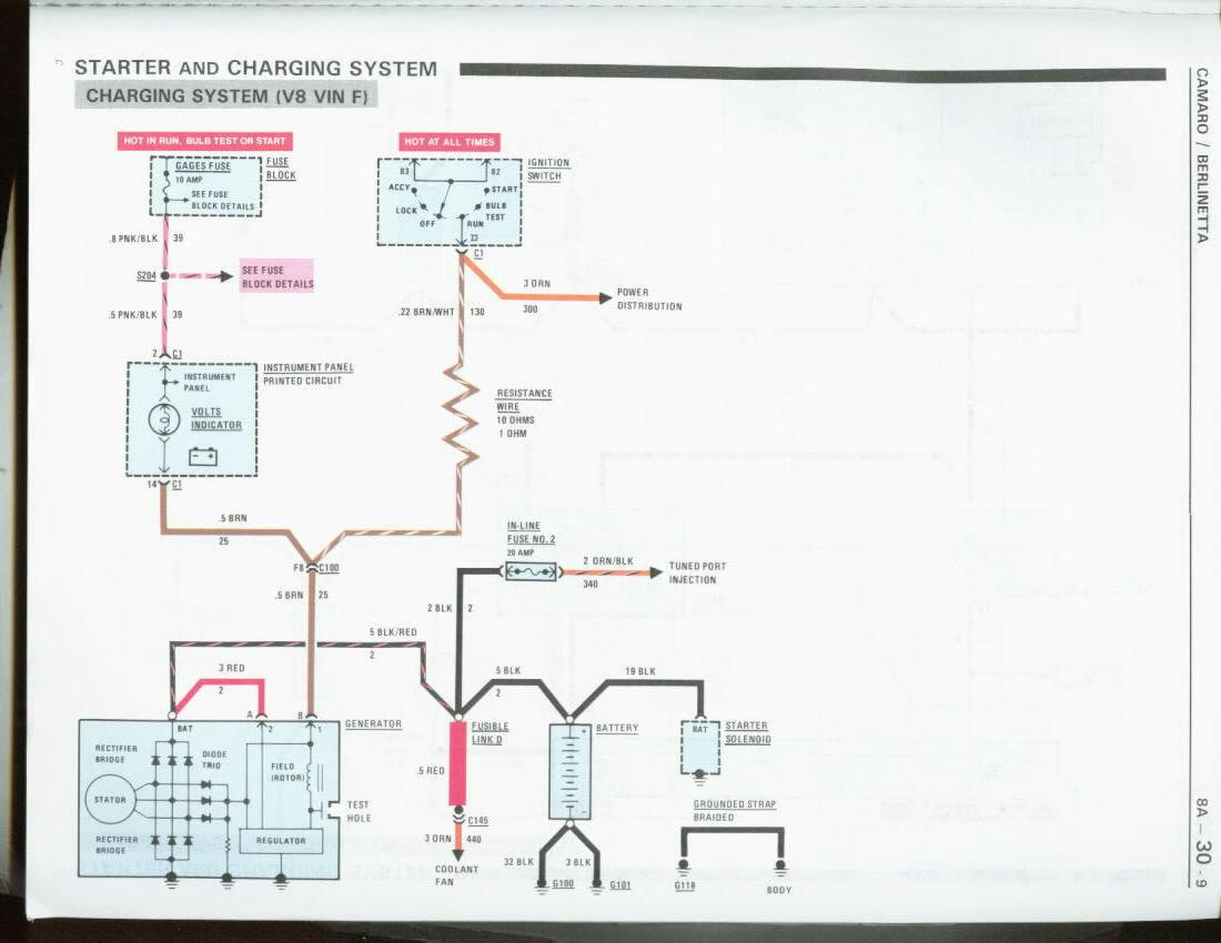 hight resolution of 1986 f body wiring rh 92b4crs tripod com