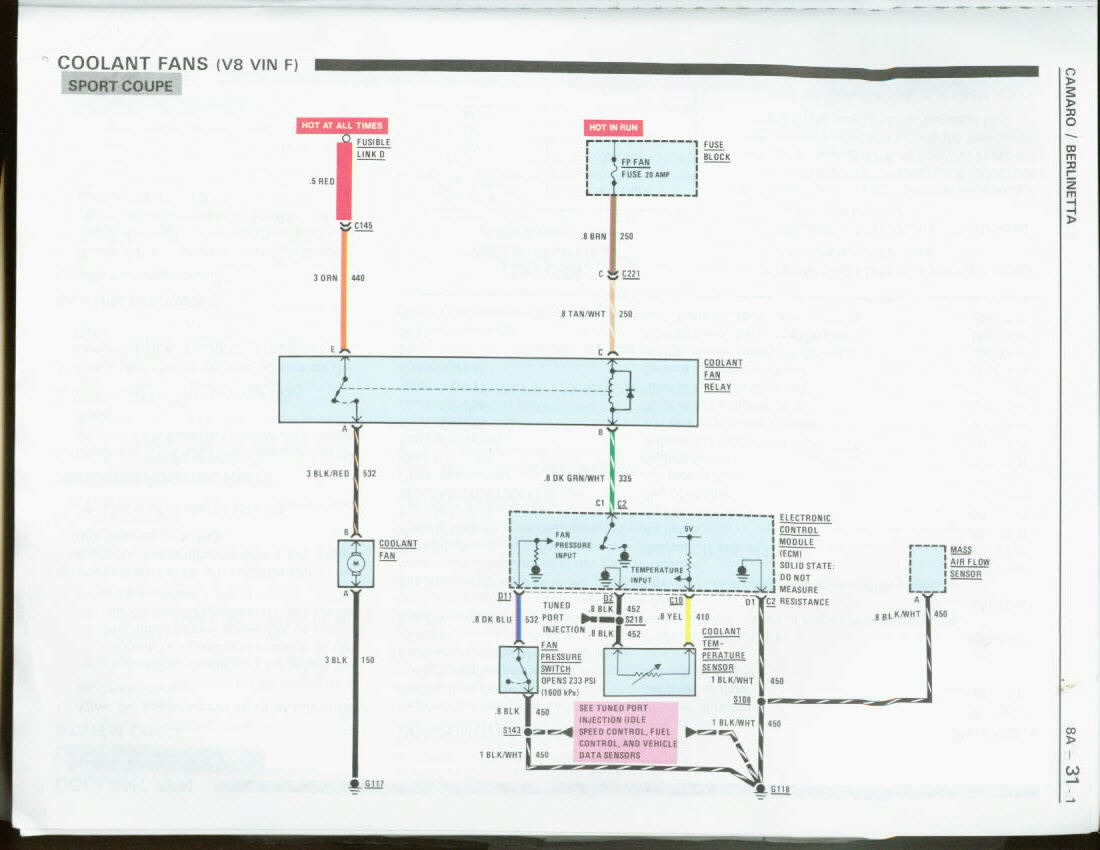 1986 iroc wiring diagram schematic