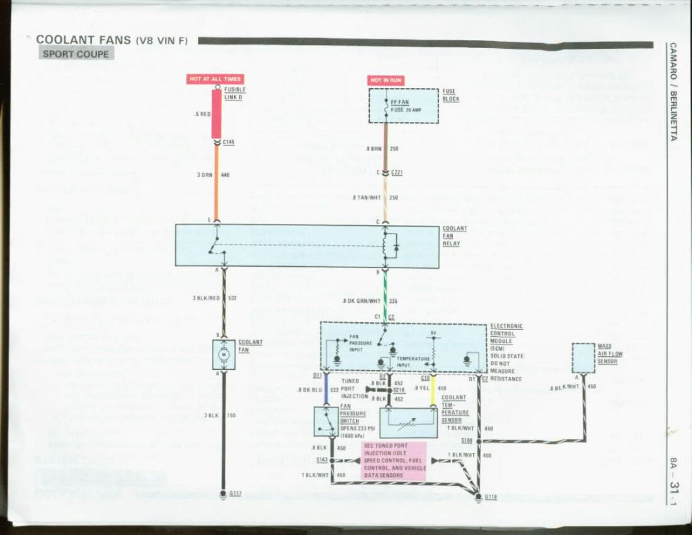 medium resolution of 1986 f body wiring rh 92b4crs tripod com circuit breaker wiring diagram 1986 camaro
