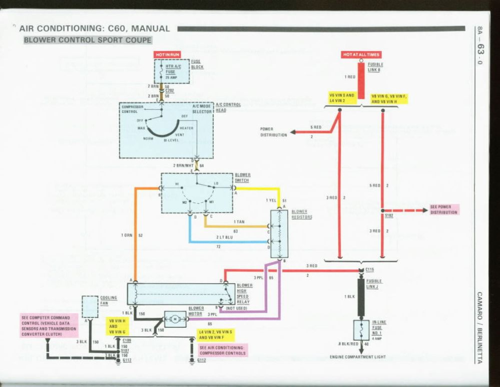 medium resolution of 1985 caprice fuse box diagram