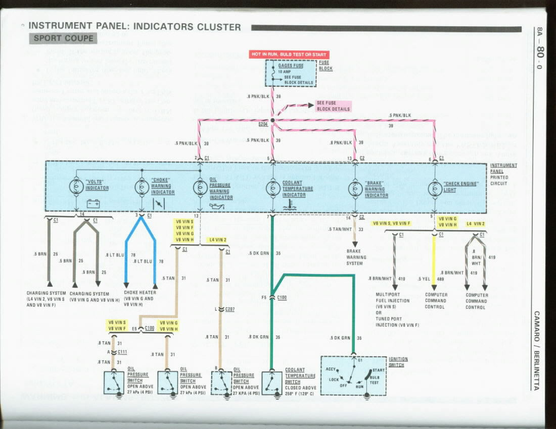 hight resolution of wiring the checking engine light into my autometer gauges cluster http 92b4crs tripod com 86wiring dia pics 80 0 jpg