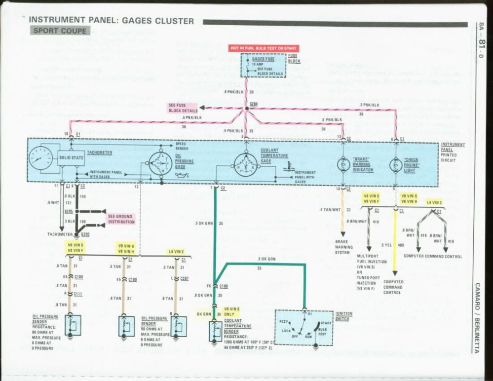medium resolution of 1986 f body wiring86 camaro alternator wiring diagram 6