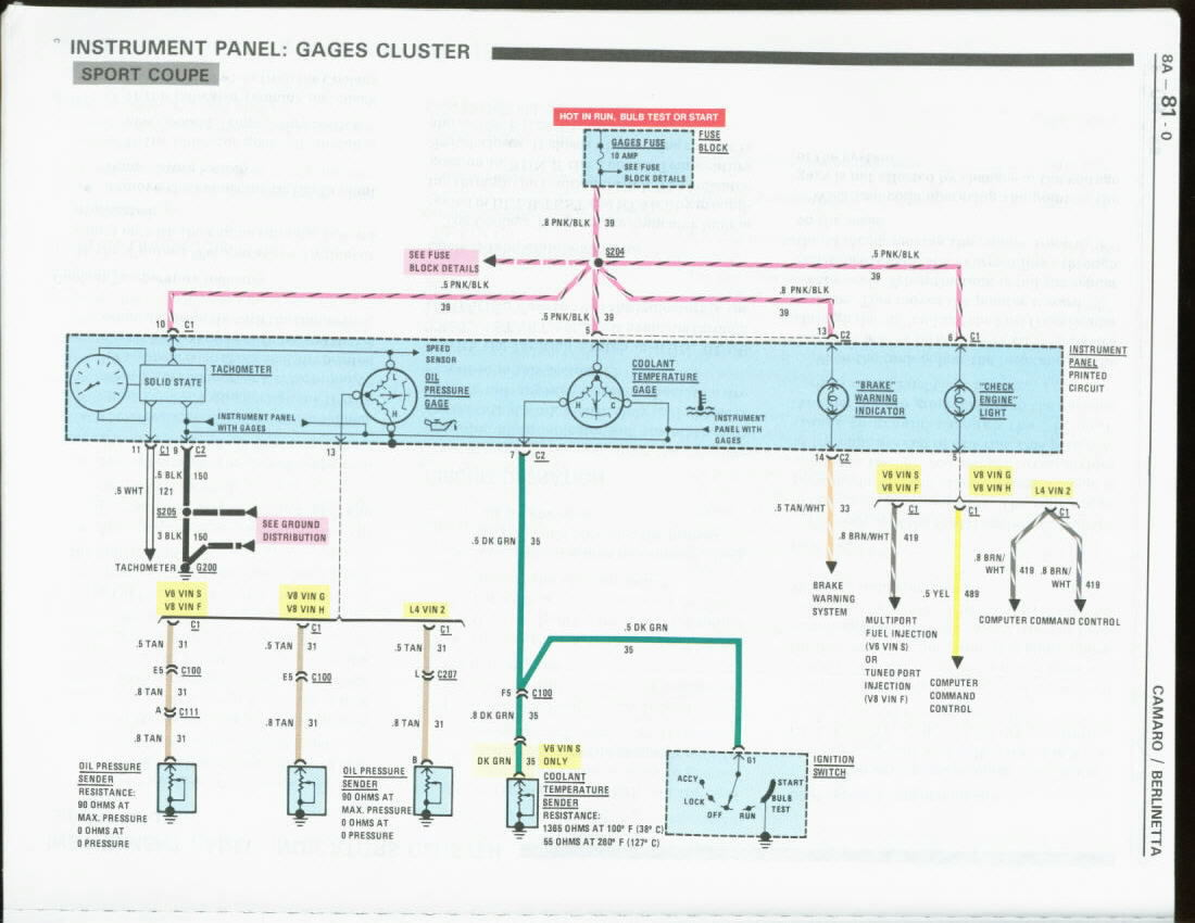 hight resolution of 1986 f body wiring86 camaro alternator wiring diagram 6