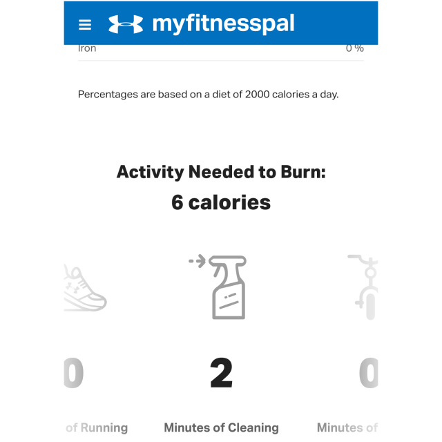Activities needed to burn 6 calories: 2 minutes of cleaning