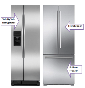 Difference between Side by side and french door refrigerator