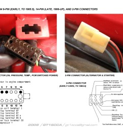 944v8s wiki 944 pin connections 944 lt1 wiring modifications page 07 944v8s wiki 944 pin connections 944 ls1 wiring harness at cita porsche  [ 1200 x 927 Pixel ]