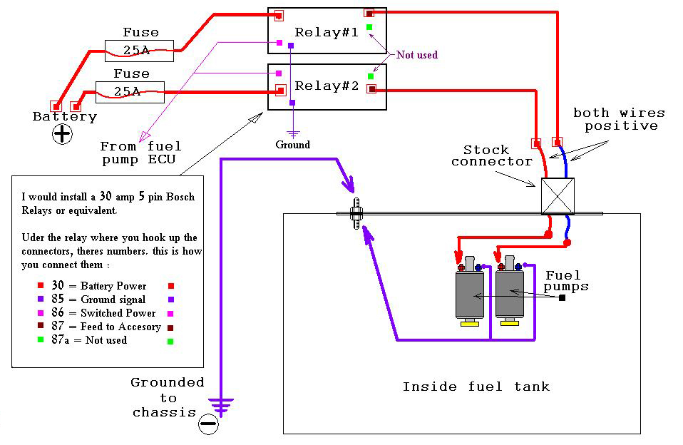 supra 2jz gte wiring diagram mains smoke detector mike's 94 turbo