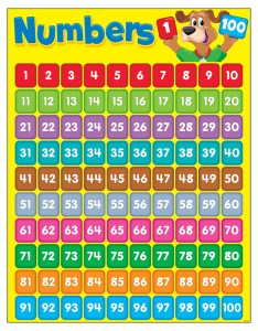 Classroom learning chart numbers happy hound learningchart  also rh schoodoodle