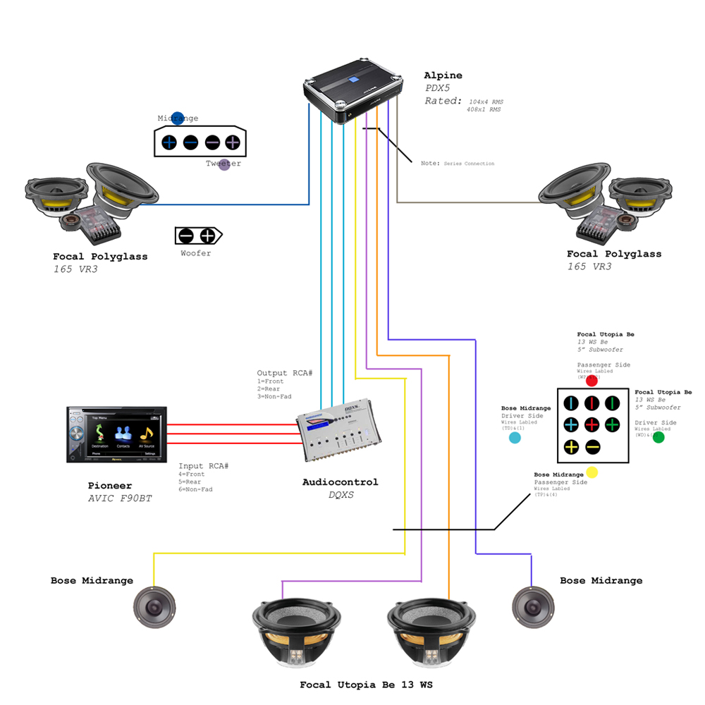 medium resolution of pioneer avic f90bt wiring diagram pioneer avic z1 wiring avic f700bt linc cable connection pioneer