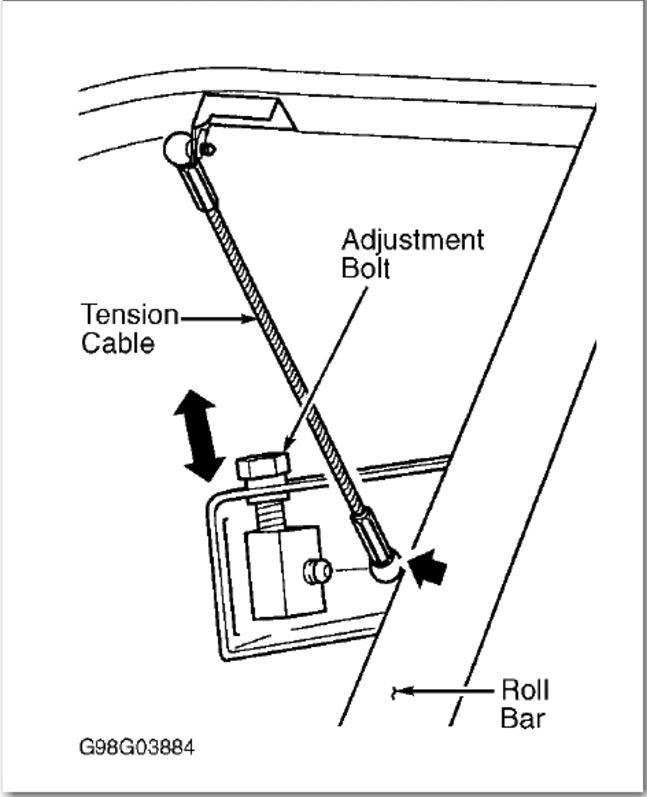 Service manual [2006 Hummer H3 Slip Differential Clutch