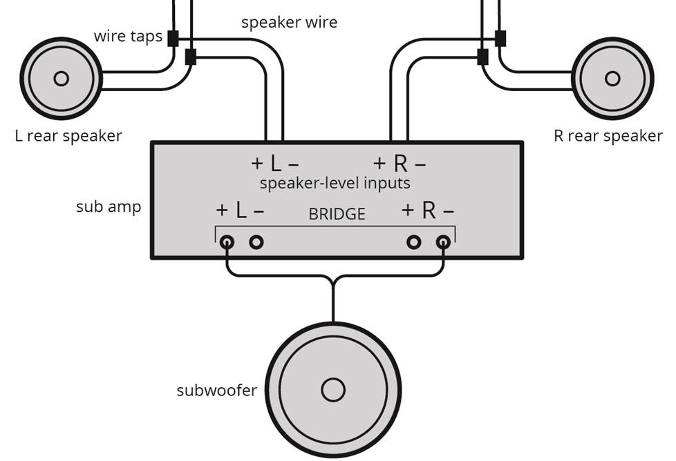 How to Bridge a Car Amplifier [DIAGRAMS & VIDEO