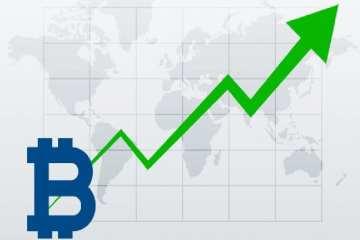 O preço do bitcoin pode subir no próximo super surto em breve