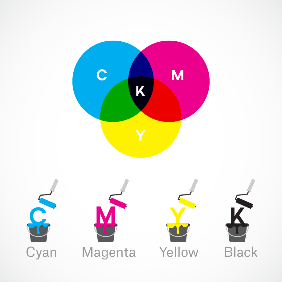 hight resolution of The Fundamentals of Color Theory
