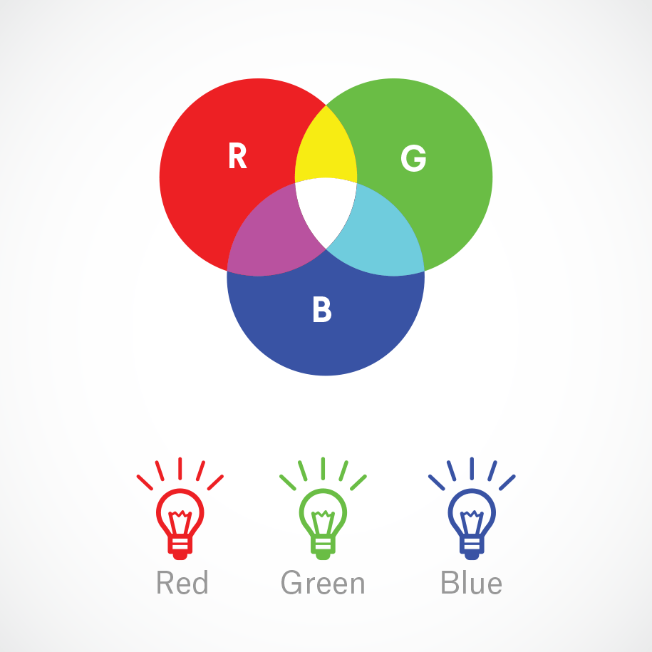 The Fundamentals of Color Theory [ 915 x 915 Pixel ]